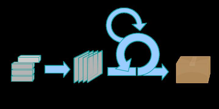 Die Srum-Projektmanagement-Methode