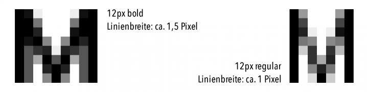Ausrichtung von Buchstabenfette am Pixelraster