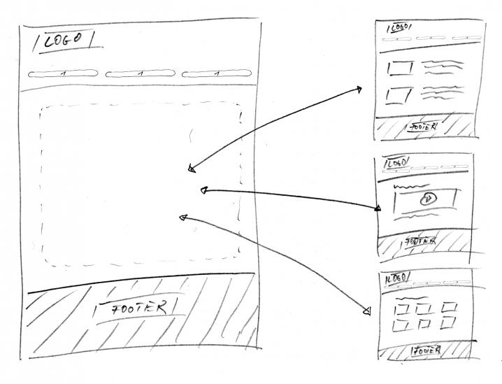 Illustration: Konzept der Masterseiten und Seiten in Adobe Fireworkst