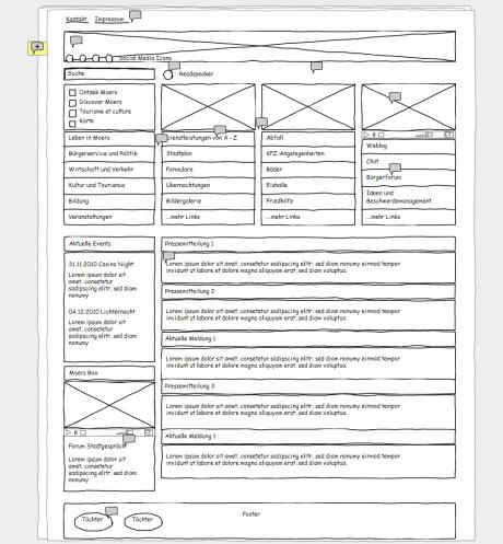 Wireframe der Startseite von moers.de, basierend auf Kunden-Workshop