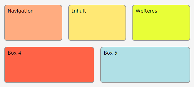 Fünf Boxen nebeneinander, drei in der ersten Reihe, zwei in der zweiten Reihe, wobei die Boxen in einer Reihe jeweils die ganze verfügbare Breite einnehmen