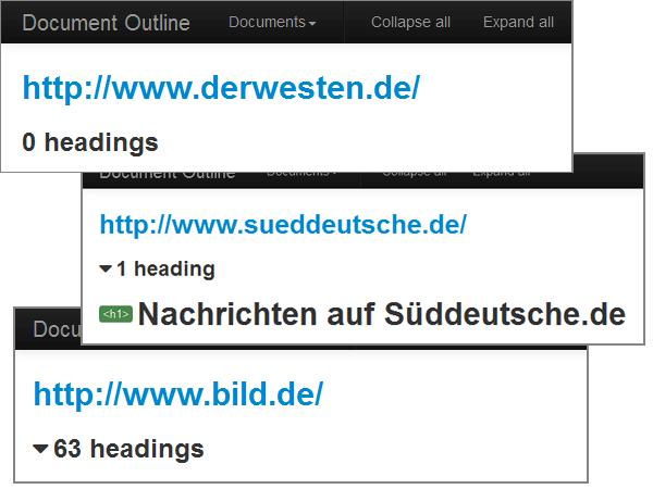 Anzahl der Überschriften: derwesten.de: 0, sueddeutsche.de: 1x h1, bild.de: 63 Headlines