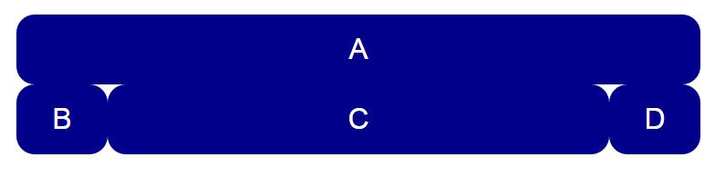Rasterdefinition mit benannten Bereichen