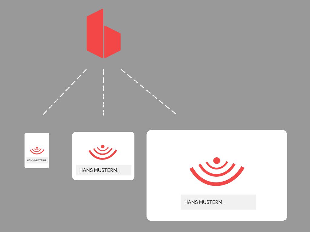 Schematische Darstellung der Synchronisation von Geräten
